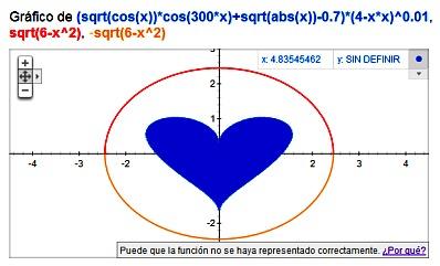 calcular-y-graficar-funciones.jpg