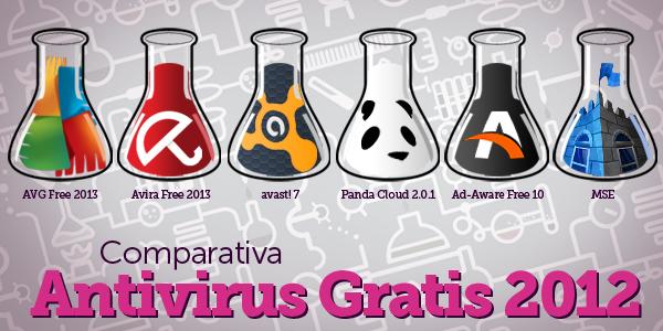 Comparativa de antivirus gratuitos 2012-2013 (Imagen de Abel Bueno)
